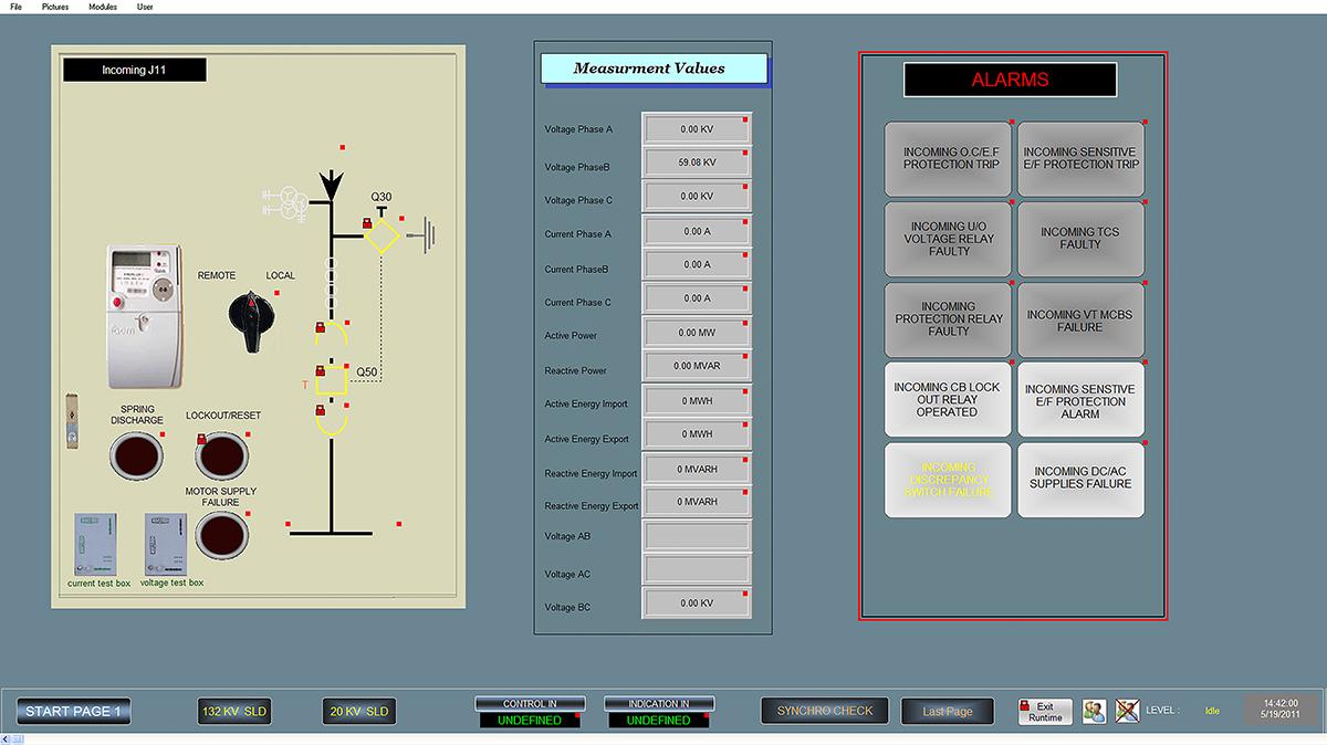سیستم اتوماسیون پست های فشار قوی برق